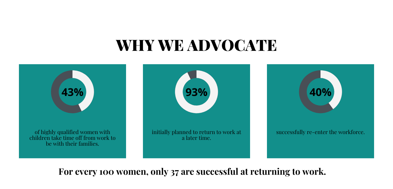 Why We Advocate